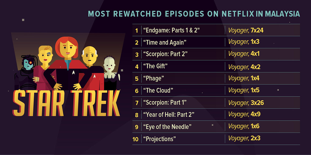 Netflix Boldly Goes Where No Man Has Gone Before