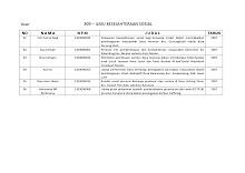 309 - Ilmu Kesejahteraan Sosial.docx