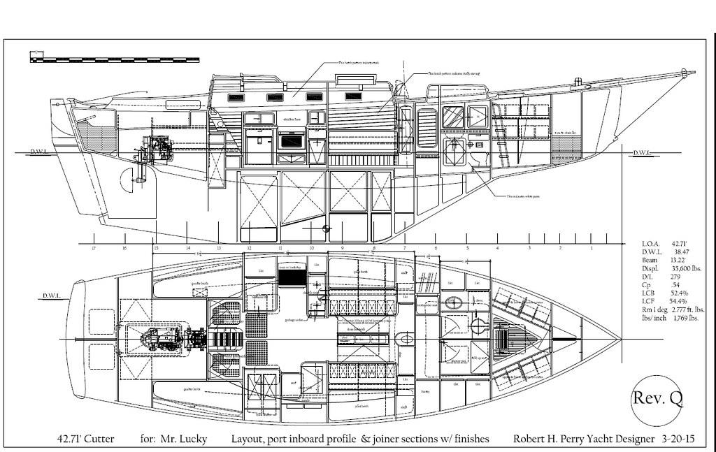 bullet layout 8-10-17