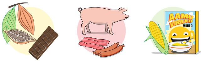 Suklaa, liha ja maissi ovat ruokatuote-esimerkkejä Global Meal -hankkeen materiaaleissa. Kuva: www.globalmeal.fi