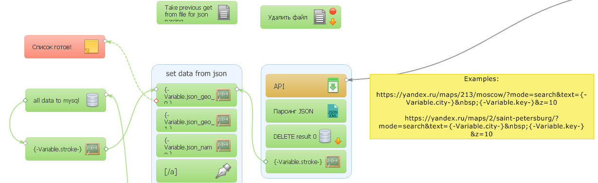 yandex-map