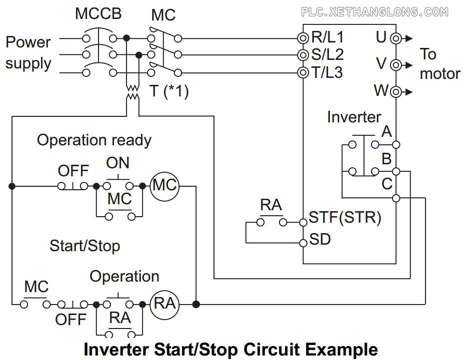 Hướng dẫn nối điện biến tần Mitsubishi