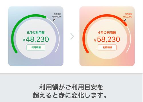 ソフトバンクカード SoftBank