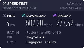 Google Wifi - Speed Test