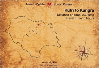 Map from Kufri to Kangra