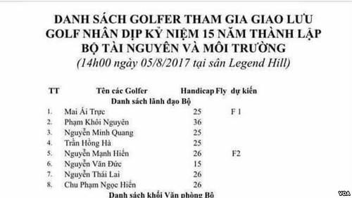 danhsach_golfer