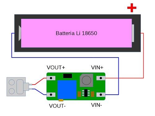 schema-collegamenti-PF1