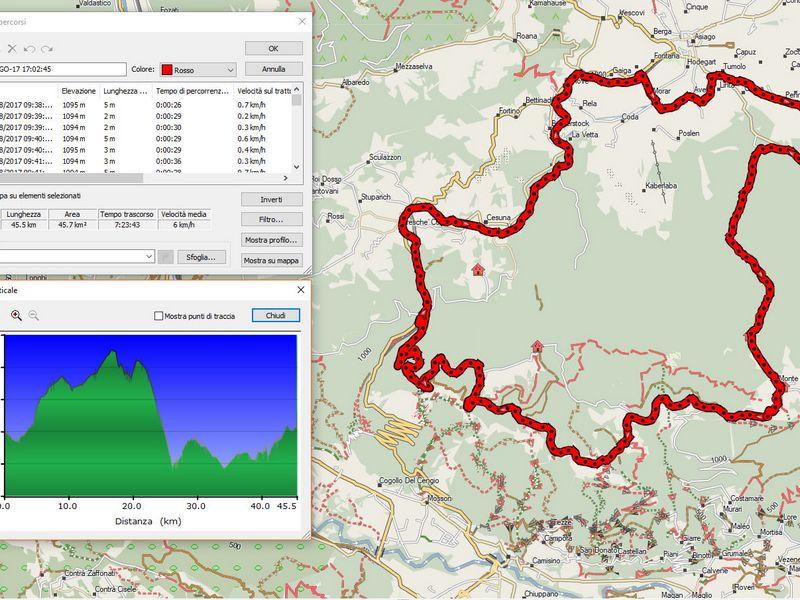 Domenica 27 Agosto 2017: Altopiano di Asiago – Dal Turcio ai Granatieri del Cengio