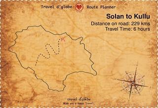 Map from Solan to Kullu