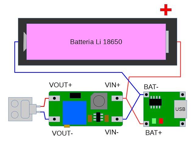 schema-collegamenti-PF2