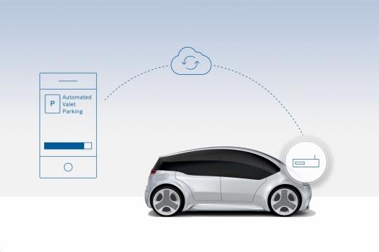 1156703 Bosch 新聞照片-可以先試用新功能,再決定是否要下載該軟體,例如車道保持或停車輔助功能