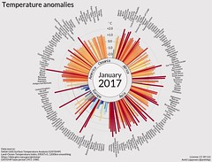 Temperature Anomalies By Country Jan-Aug 2017