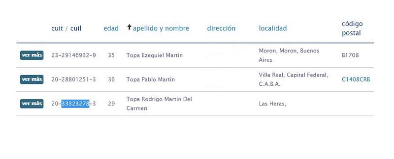 lista de Martín Topa