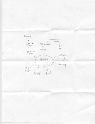 Emily Brainstorm