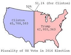 Vote Plurality 2016 Election