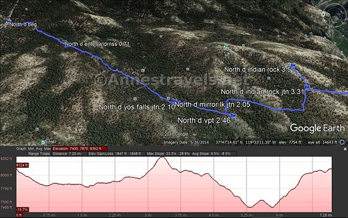 Visual trail map and elevation profile of my hike to Indian Rock Arch in Yosemite National Park, California