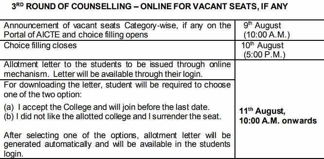 AICTE JK Scholarship SChedule Round 3