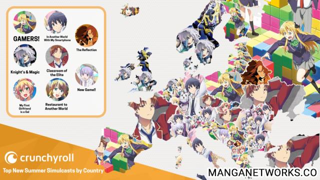 36573298446 a9d3872118 o GAMERS! trở thành bộ anime mùa hè 2017 được yêu thích nhất tại Châu Âu