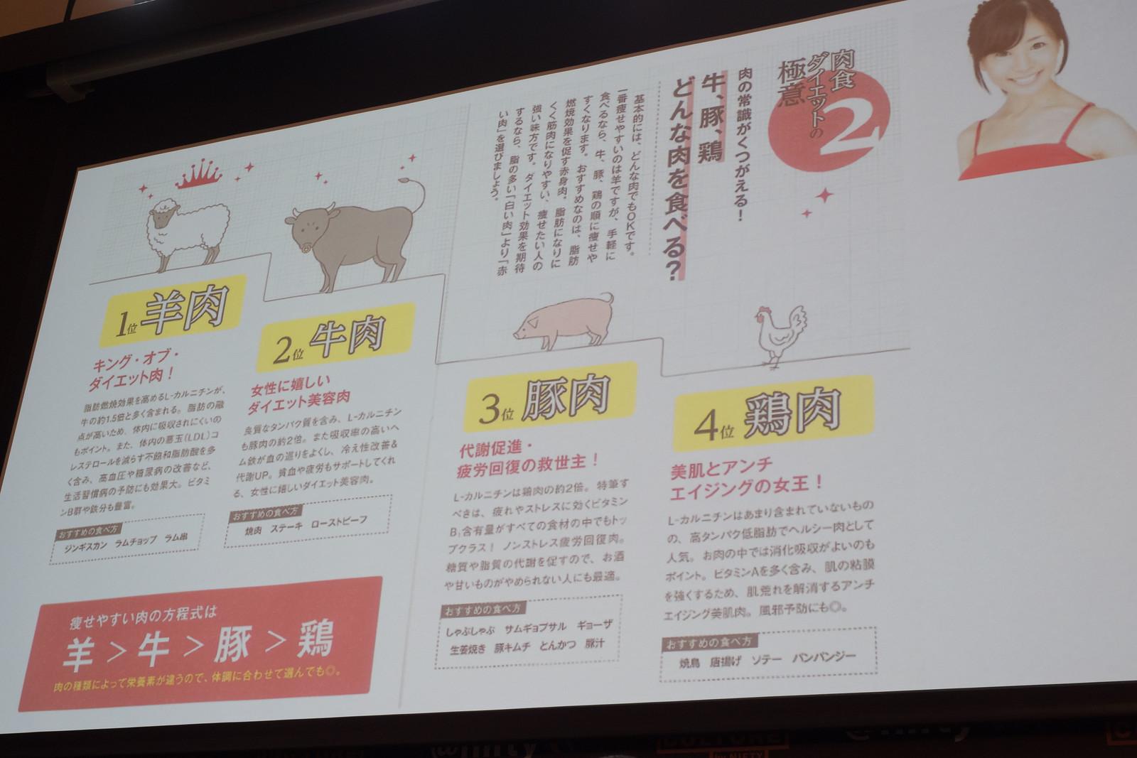肉ビールダイエット3_-41