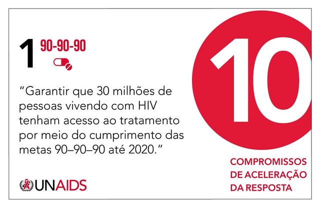 10 Compromissos de Aceleração da Resposta para Acabar com a Epidemia de AIDS até 2030