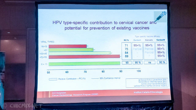 HPV-cervical-cancer-immunization-20170919115041