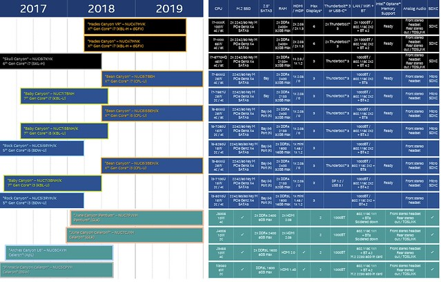 Intel-NUC-Roadmap-2018-2019