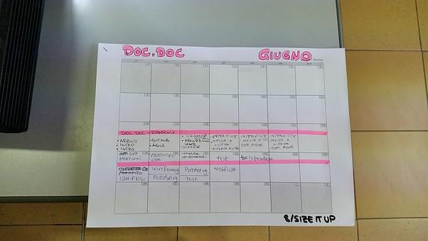 opencare MIR - ResQ - Agile Planning