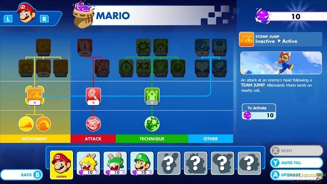 Mario + Rabbids Kingdom Battle - Arbre des compétences
