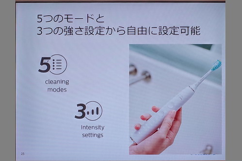 PHILIPS Sonicare DiamondClean Smart 14