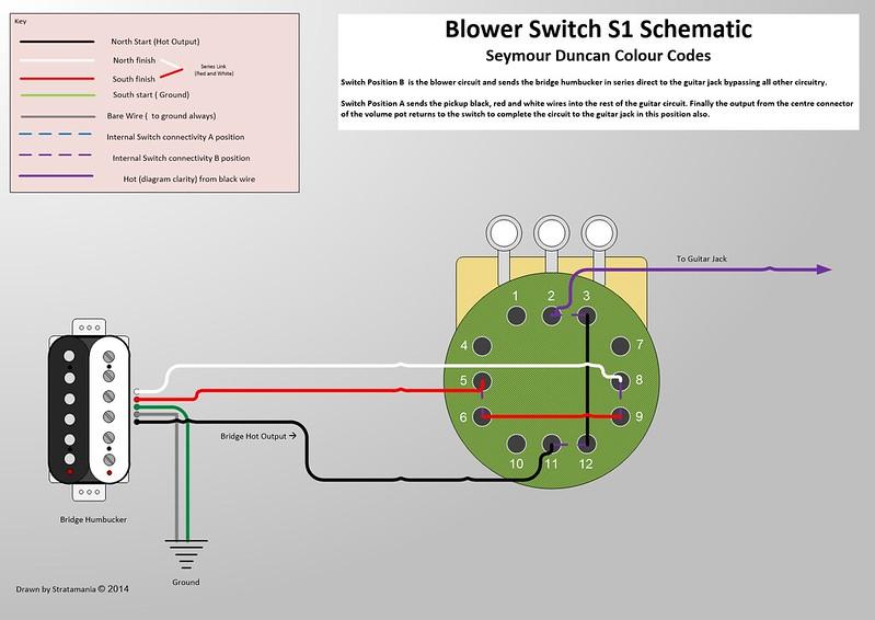 S1_BlowerB