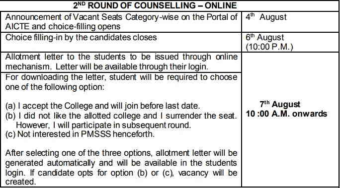 AICTE JK Scholarship Round 2