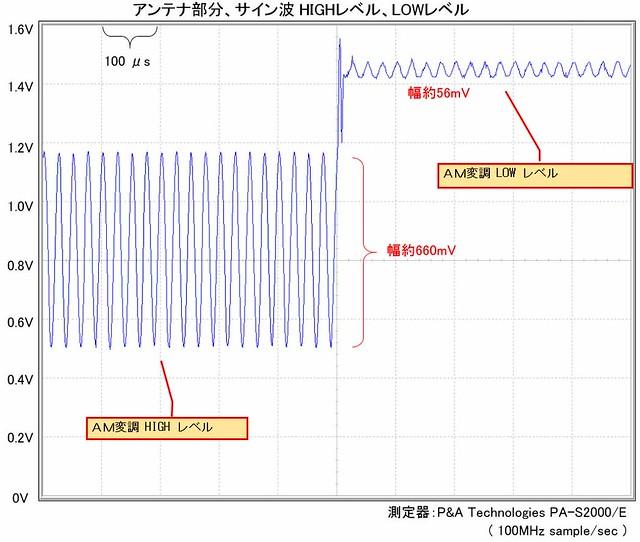 ESP32_Sign_Denpa27