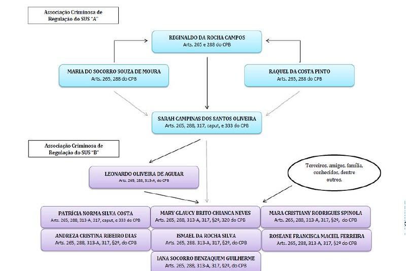organograma1_perfuga