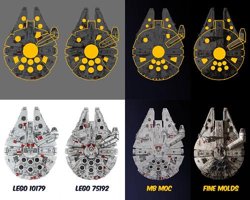 UCS Millennium Falcon Comparison