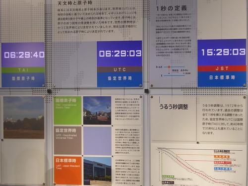 Tokyo Interactions, Kokubunji