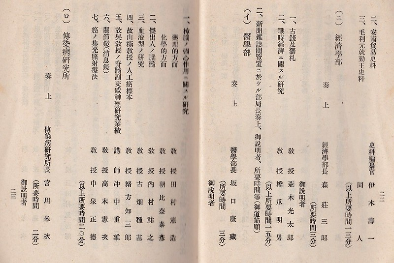 昭和天皇東京帝国大学行幸 (29)