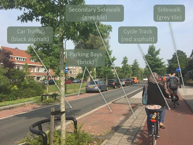 14. Dutch Materials Layout