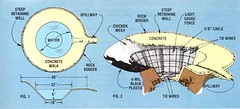 How to Build a Concrete Pond - MOTHER EARTH NEWS https://buff.ly/2eQE08Z