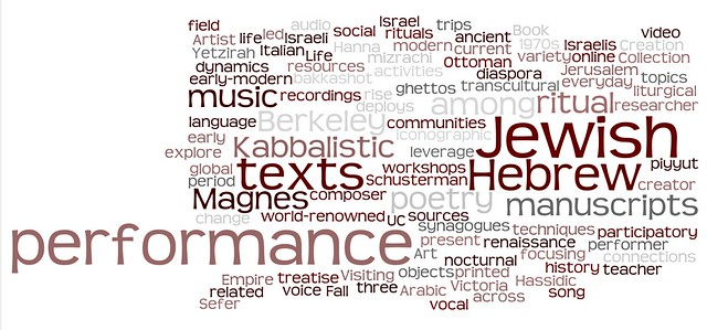 Jewish Nightlife Wordle (2017-1)