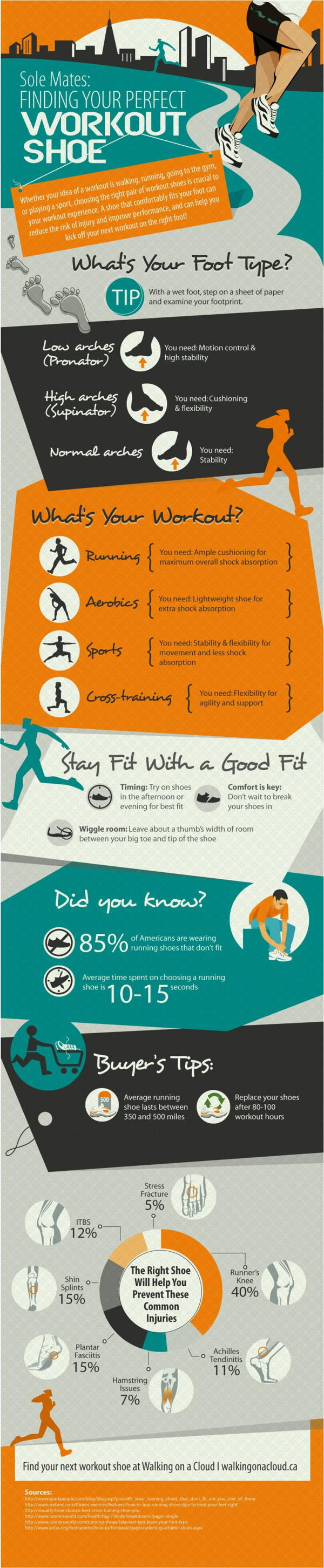 Encuentra el zapato ideal para tu tipo de entrenamiento infografia