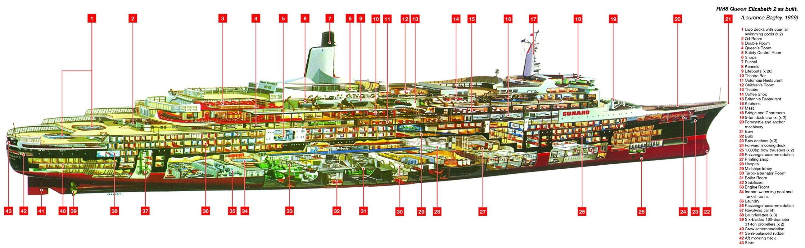 Cutaway of the QE2 as originally constructed.