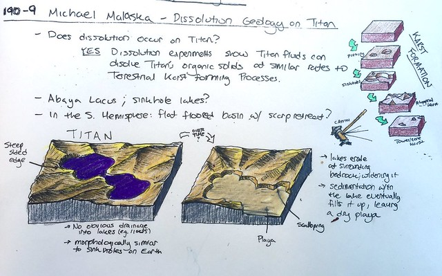 Dissolution Geology on Titan sketch by James Tuttle Keane