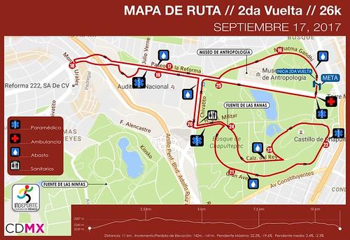 Ruta Tune Up Chapultepec 15K y 26k