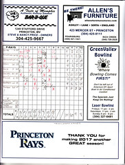 My Completed Scorecard for the Princeton Rays in Their Game Against the Pulaski Yankees at H.P. Hunnicutt Field -- Princeton, WV, August 6, 2017