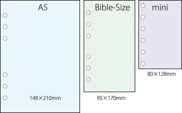 6穴手帳 A5 バイブルサイズ ミニサイズ 違い 比較