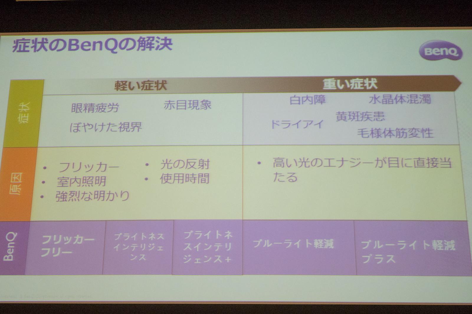 BenQ_events-35