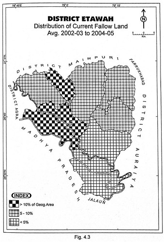District Etawah Distribution of current fallow land Avg. 2002-03  to 2004-05