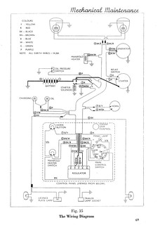 Dexta Wiring Diagram. the fordson tractor pages forum view topic 1959 dexta.  dexta electrical wiring diagram. fordson super dexta wiring diagram. 9  fordson trucks service manuals free download truck. fordson dexta wiringA.2002-acura-tl-radio.info. All Rights Reserved.