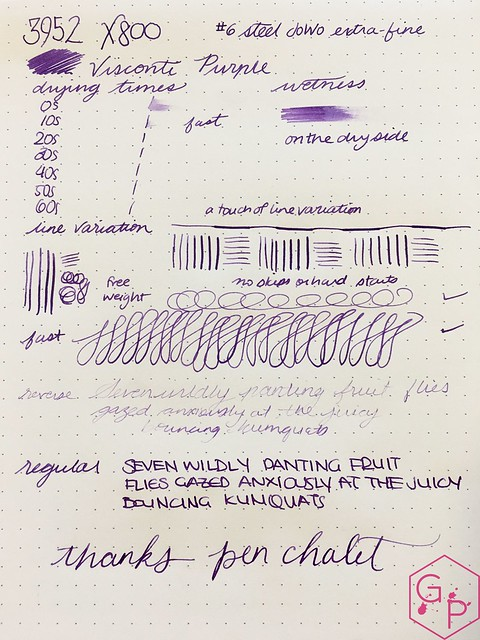Review 3952 X800 Fountain Pen @PenChalet 15