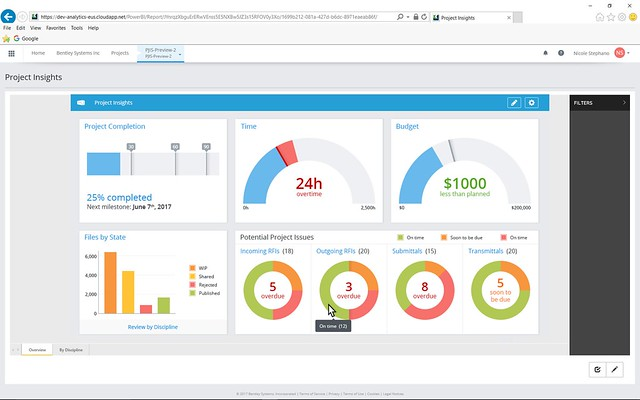 ProjectWise Performance Dashboards